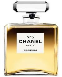 Альдегидные духи: тайны современной парфюмерии