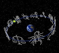 гороскоп лев января под каким знаком